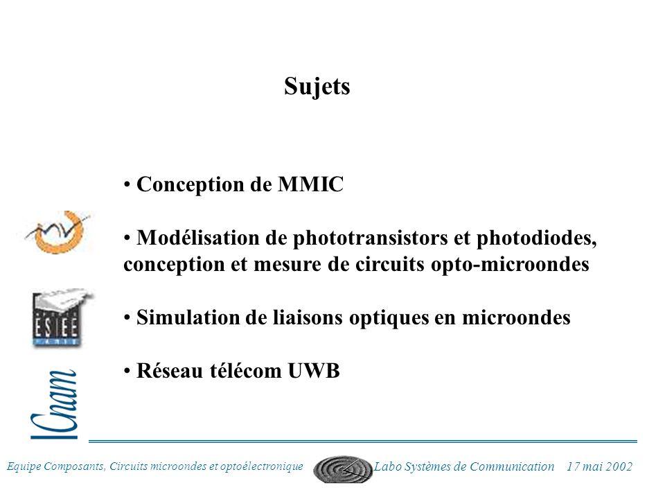 Sujets Conception de MMIC