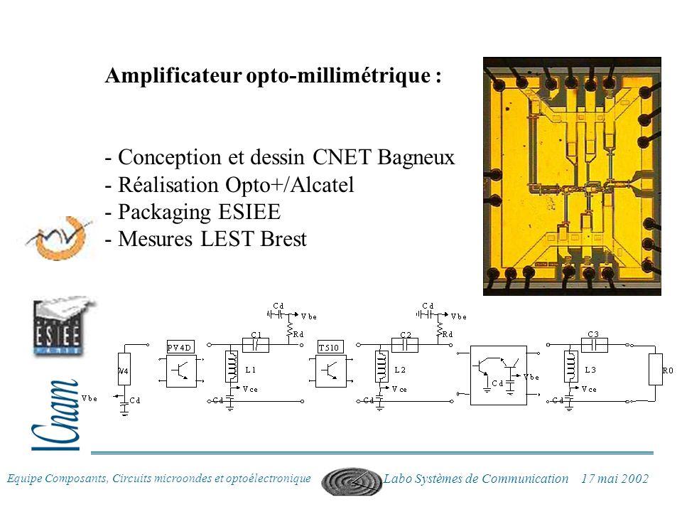 Amplificateur opto-millimétrique :
