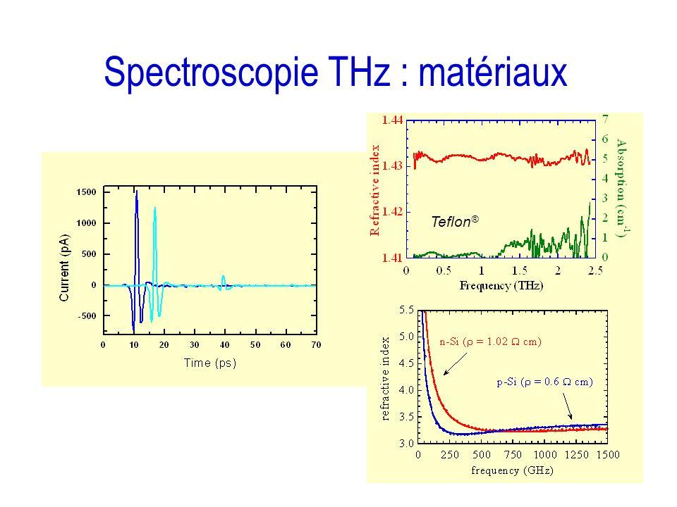 Spectroscopie THz : matériaux