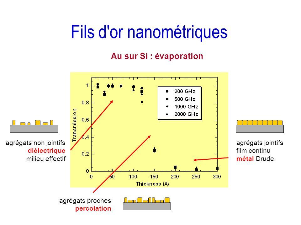 Fils d or nanométriques