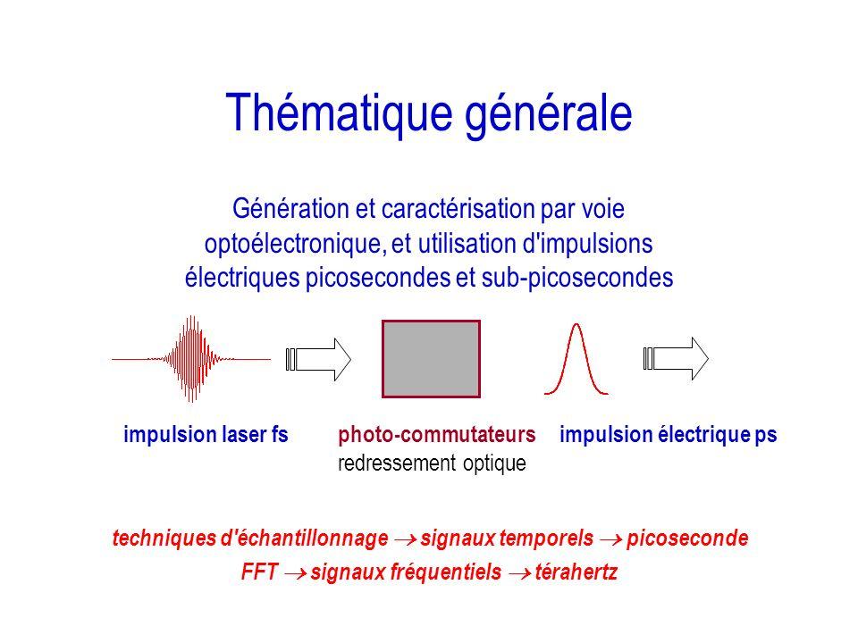 Thématique générale Génération et caractérisation par voie optoélectronique, et utilisation d impulsions électriques picosecondes et sub-picosecondes.