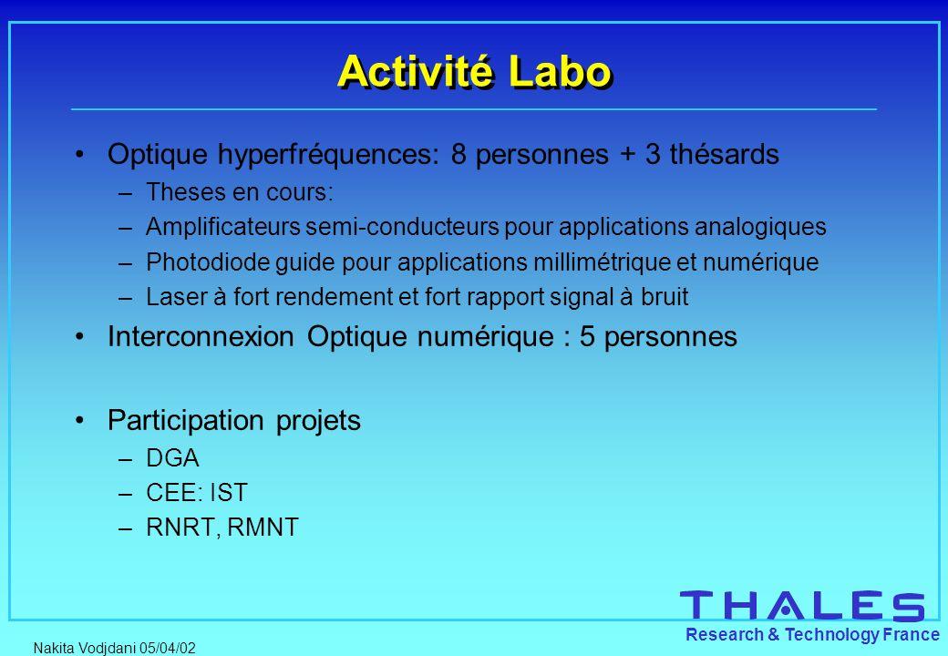 Activité Labo Optique hyperfréquences: 8 personnes + 3 thésards