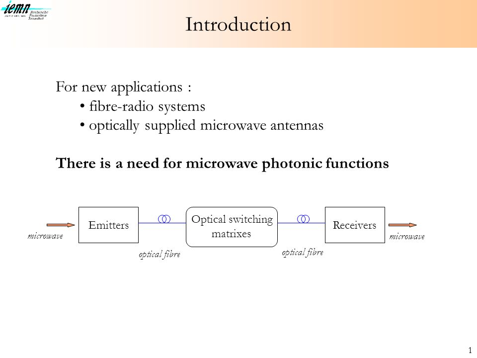 Introduction For new applications : fibre-radio systems