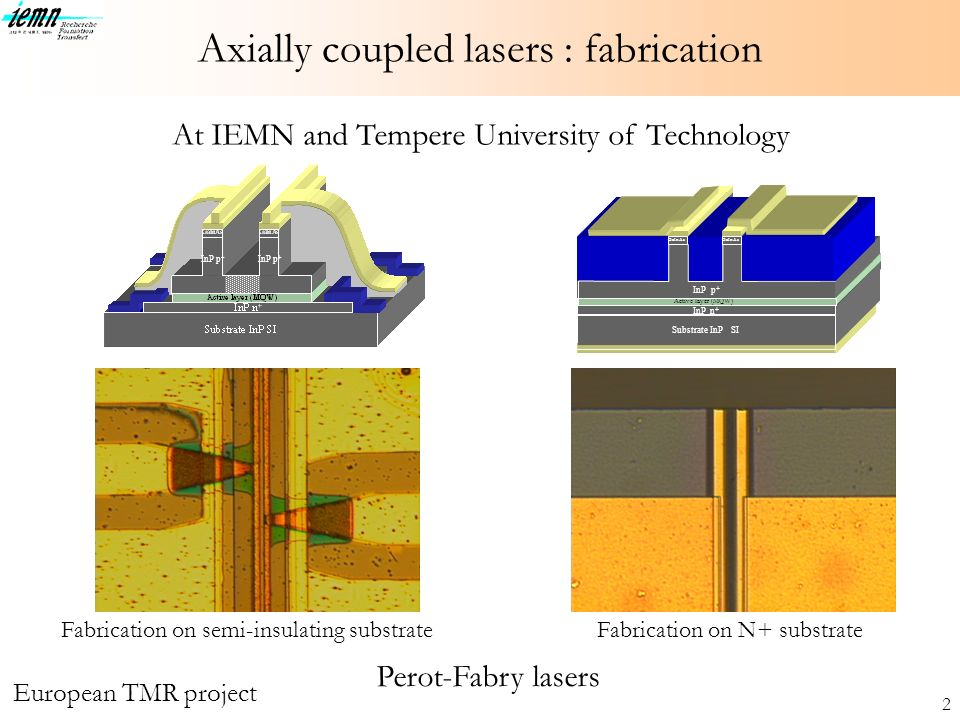 Axially coupled lasers : fabrication