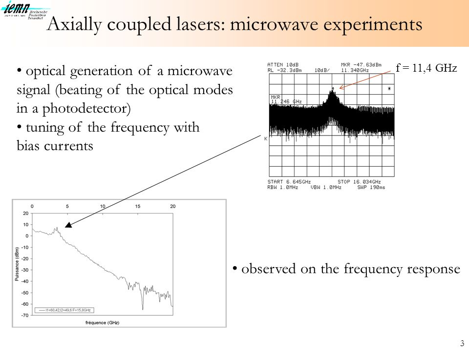 Axially coupled lasers: microwave experiments