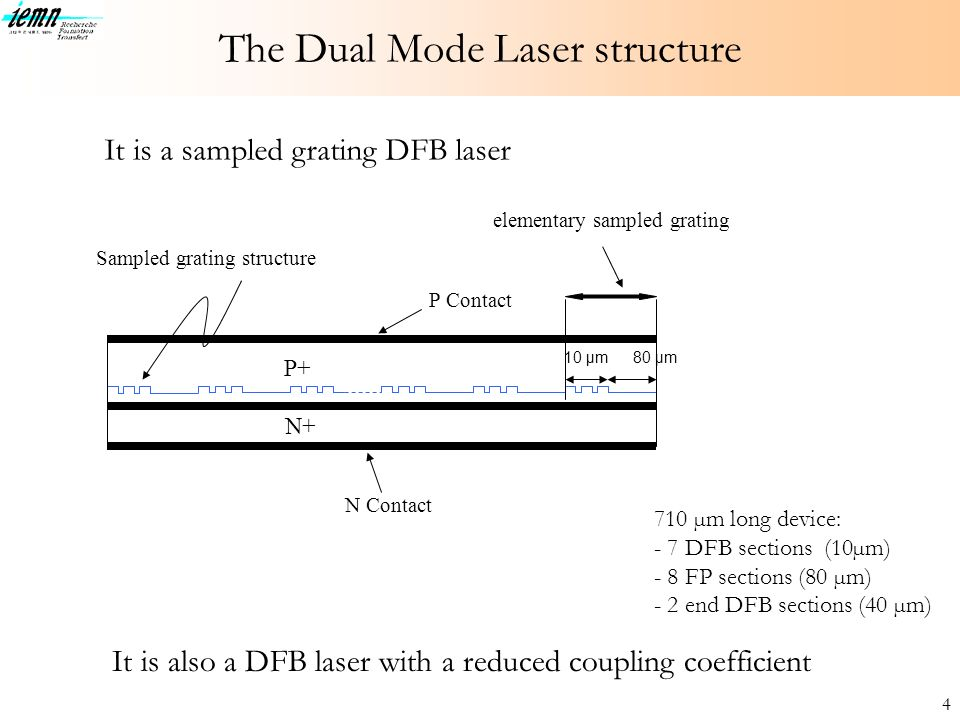 The Dual Mode Laser structure