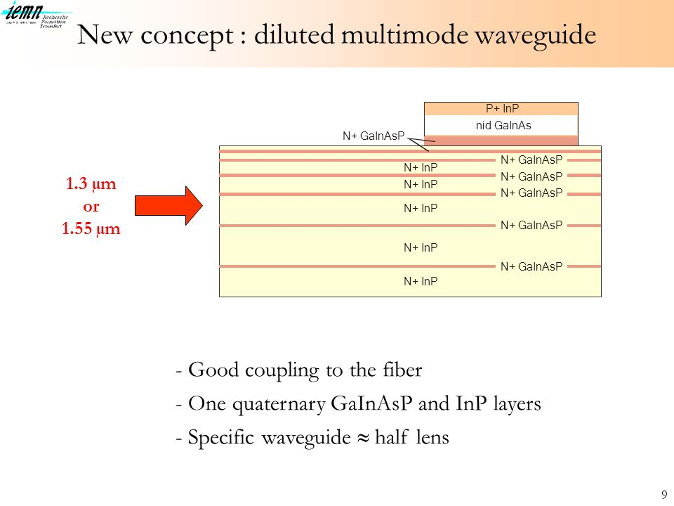 New concept : diluted multimode waveguide