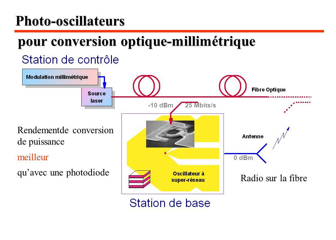 pour conversion optique-millimétrique