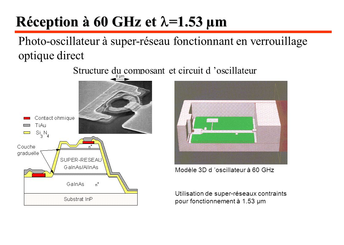 Réception à 60 GHz et l=1.53 µm Photo-oscillateur à super-réseau fonctionnant en verrouillage optique direct.