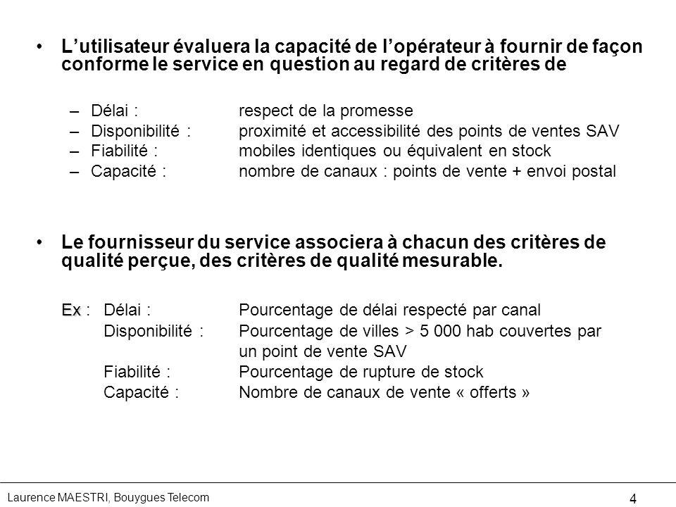 Ex : Délai : Pourcentage de délai respecté par canal