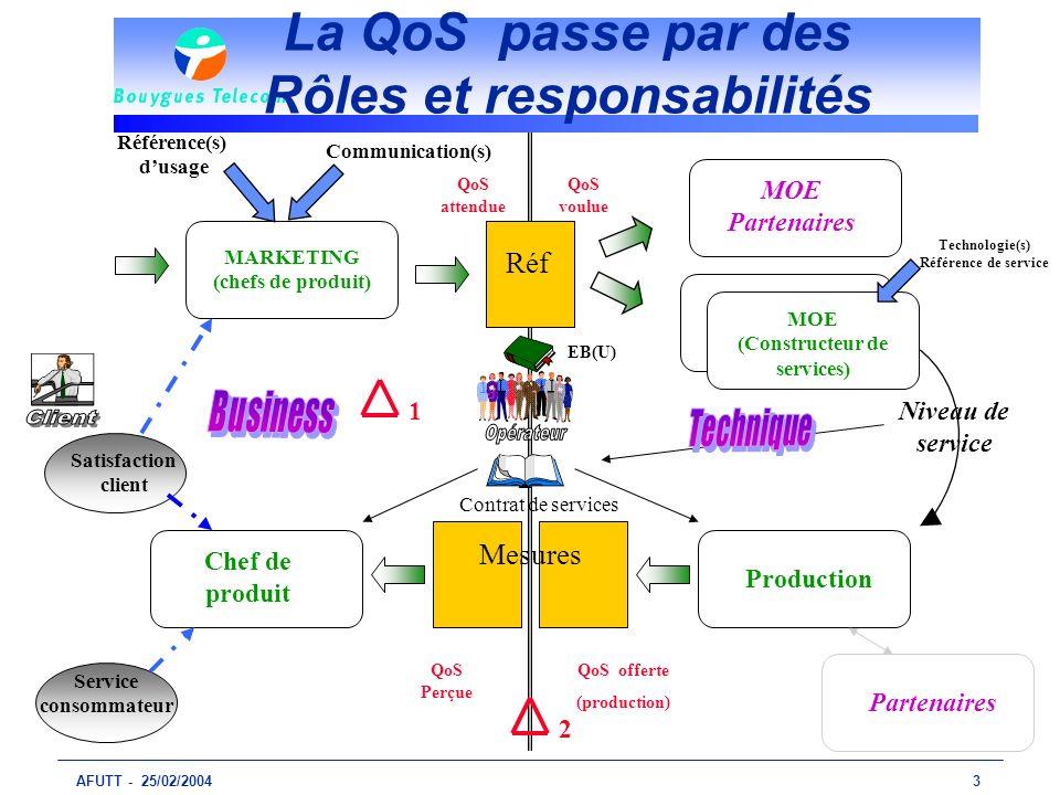 La QoS passe par des Rôles et responsabilités