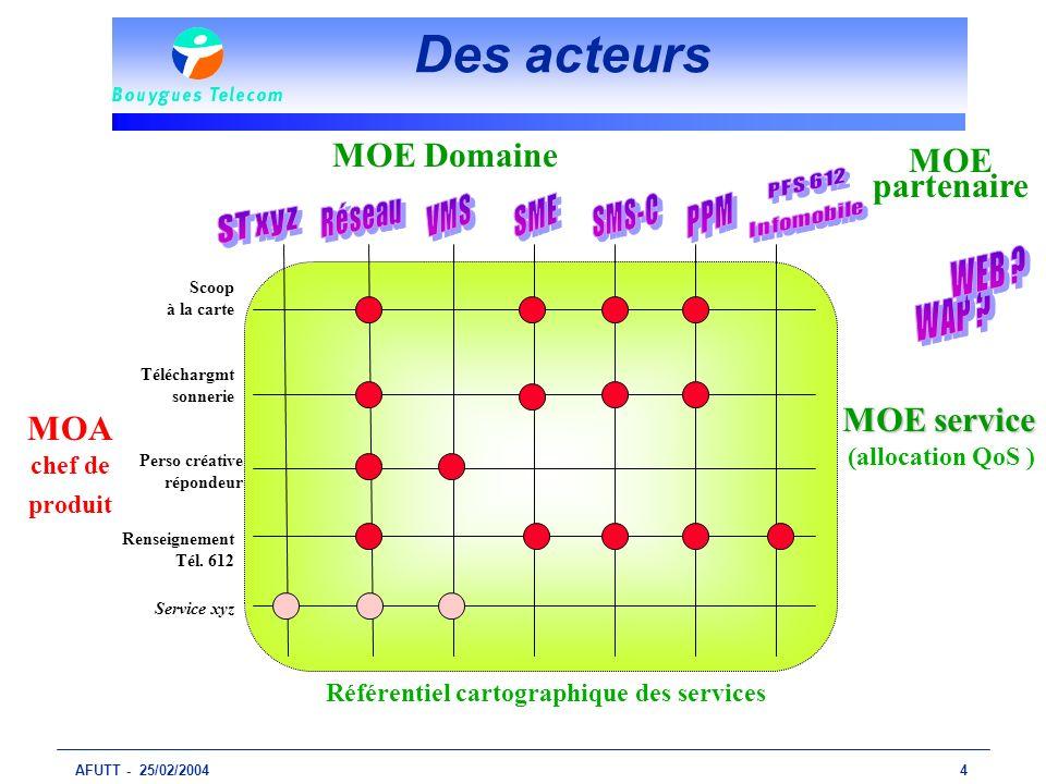 Référentiel cartographique des services