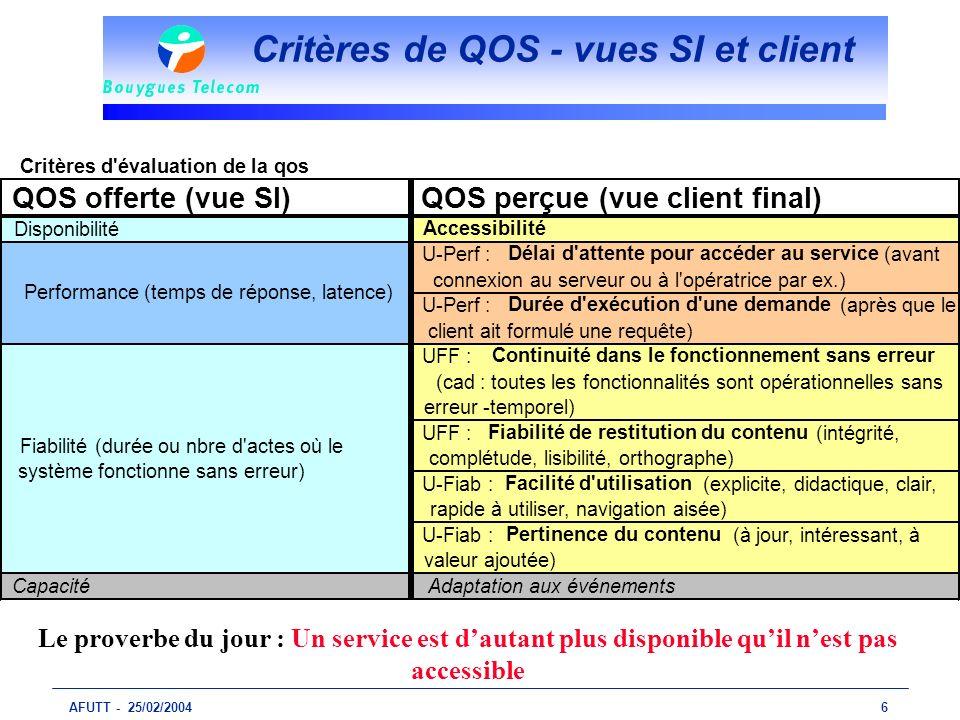 Critères de QOS - vues SI et client