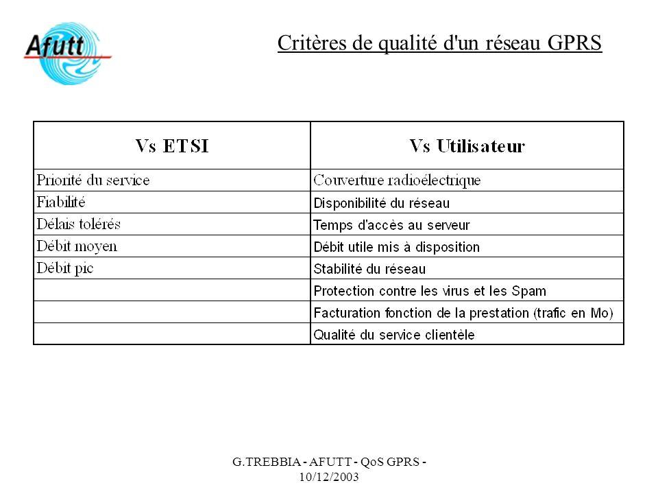 Critères de qualité d un réseau GPRS