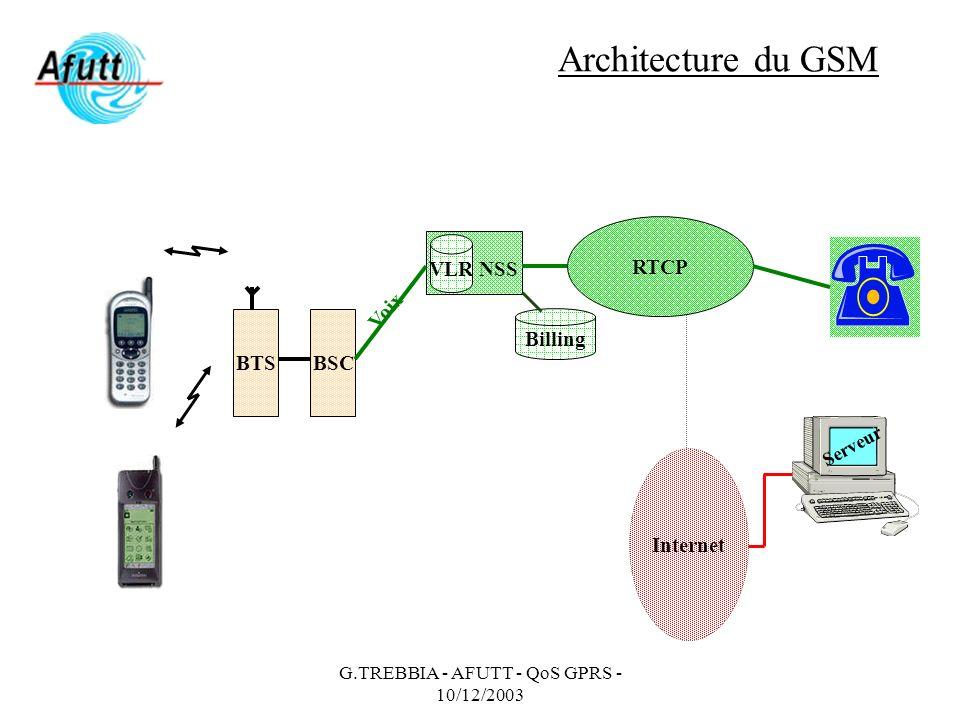 G.TREBBIA - AFUTT - QoS GPRS - 10/12/2003