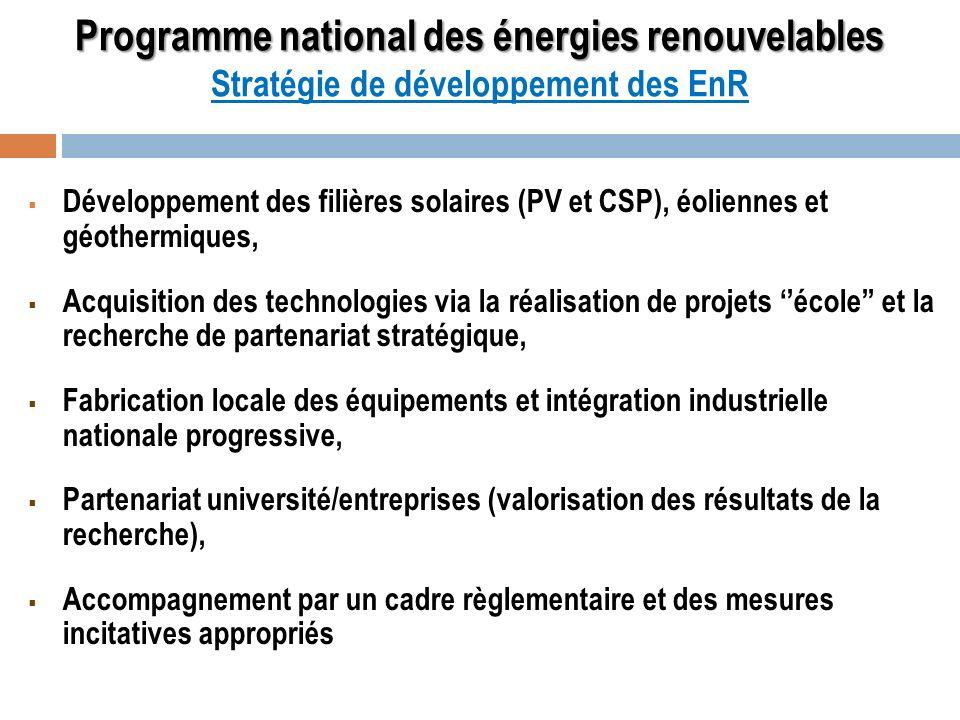 Programme national des énergies renouvelables Stratégie de développement des EnR