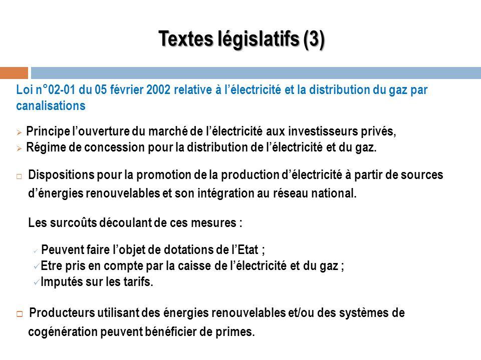 Textes législatifs (3)Loi n°02-01 du 05 février 2002 relative à l'électricité et la distribution du gaz par canalisations.