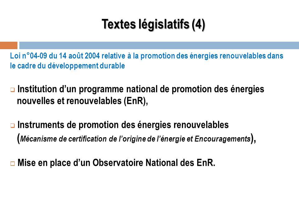 Textes législatifs (4) Loi n°04-09 du 14 août 2004 relative à la promotion des énergies renouvelables dans le cadre du développement durable.