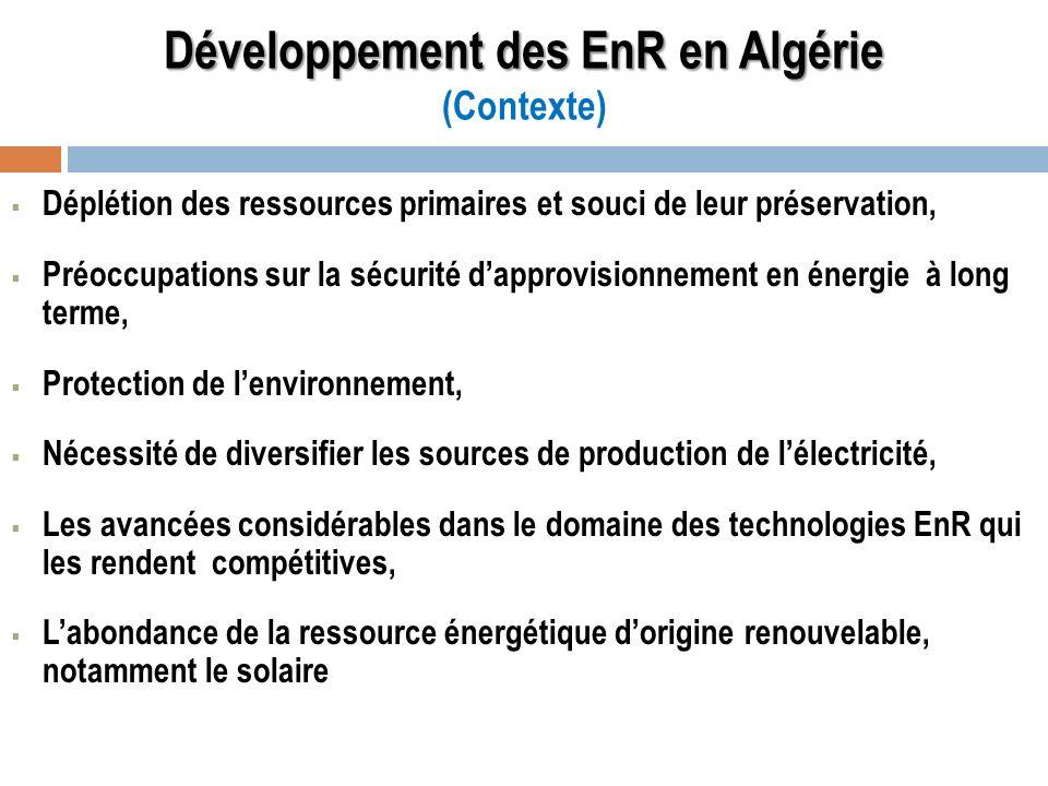 Développement des EnR en Algérie (Contexte)