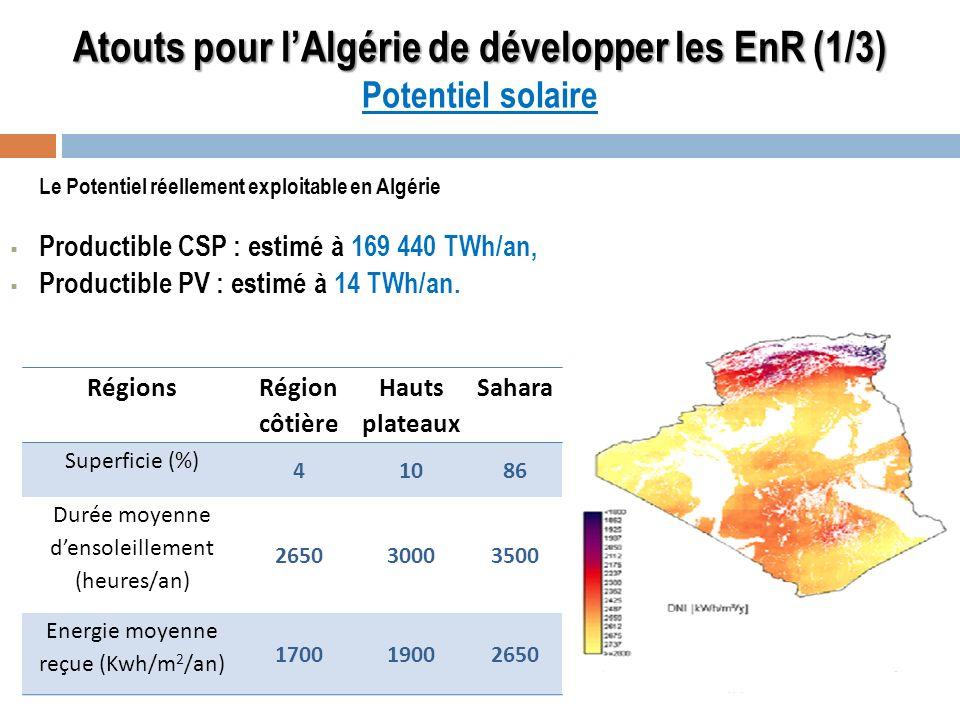 Atouts pour l'Algérie de développer les EnR (1/3) Potentiel solaire