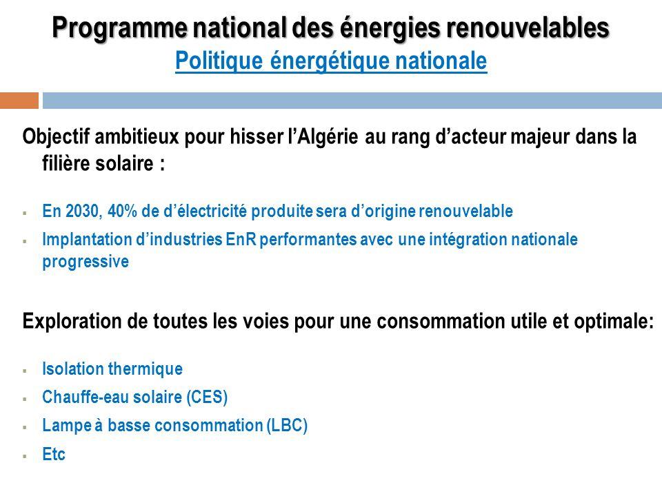 Programme national des énergies renouvelables Politique énergétique nationale