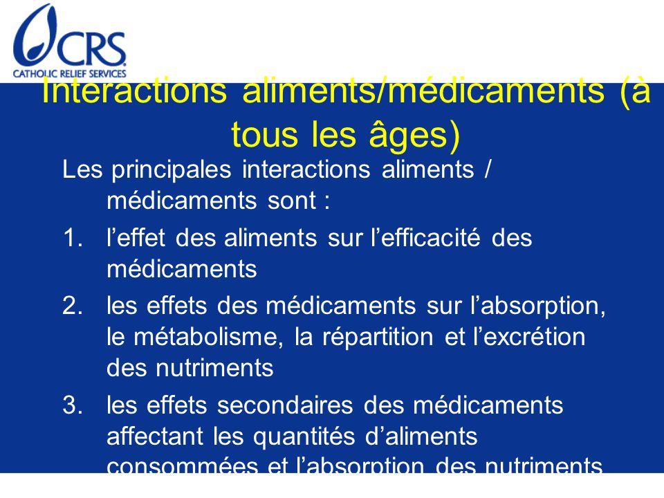Interactions aliments/médicaments (à tous les âges)
