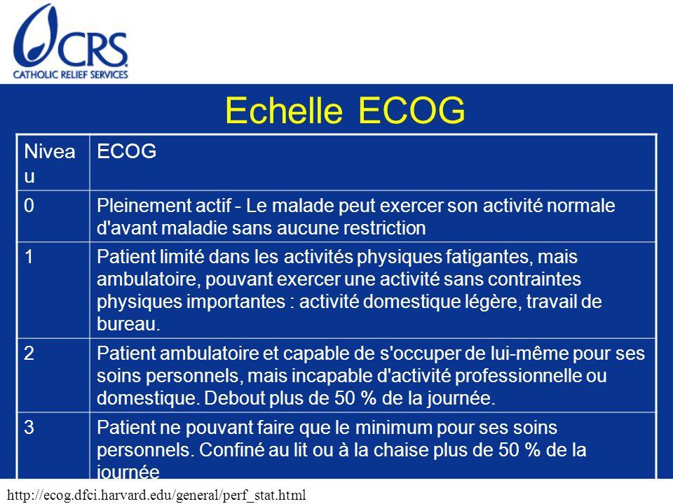 Echelle ECOG Niveau ECOG