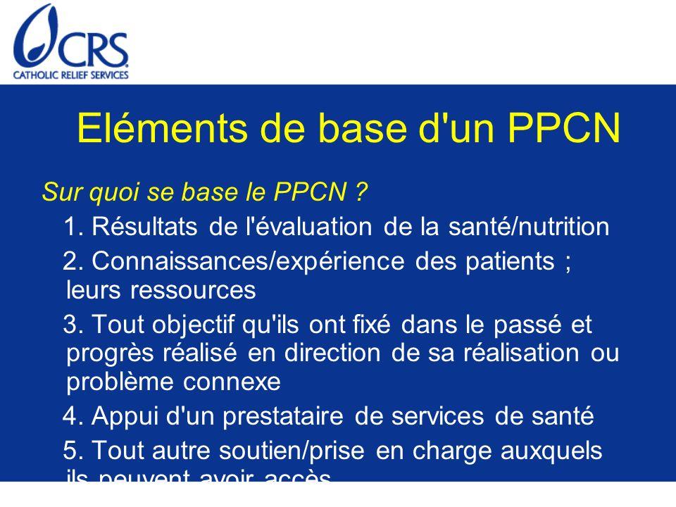 Eléments de base d un PPCN