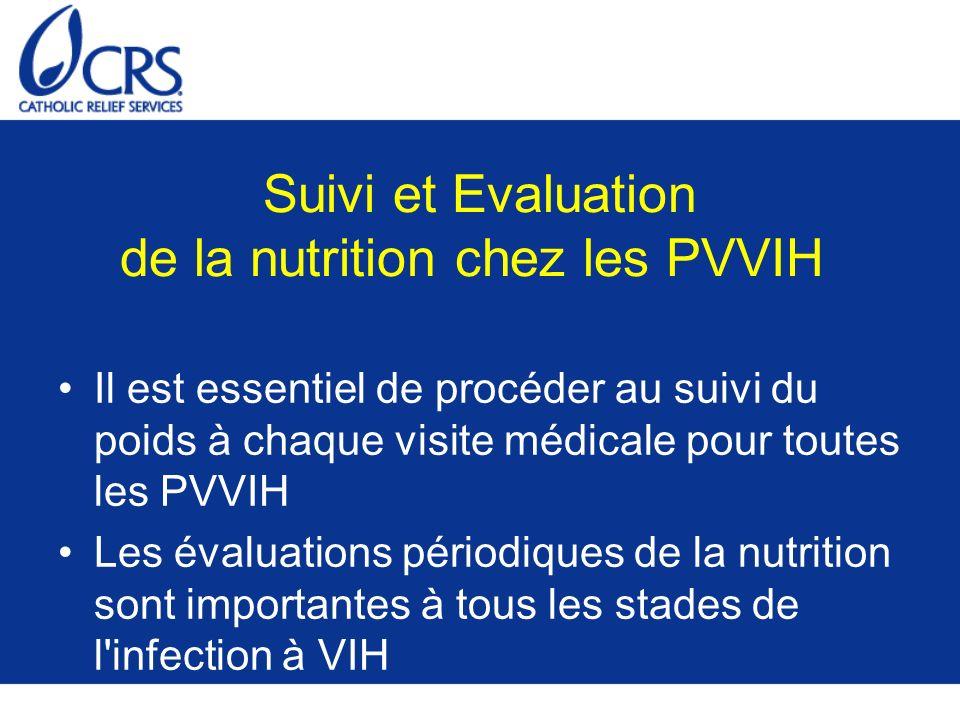 Suivi et Evaluation de la nutrition chez les PVVIH