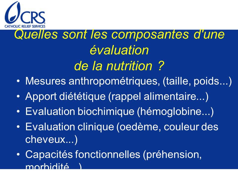 Quelles sont les composantes d une évaluation de la nutrition
