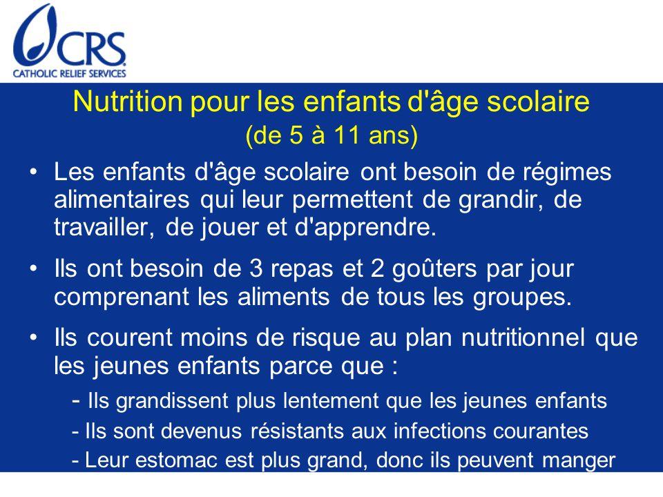 Nutrition pour les enfants d âge scolaire (de 5 à 11 ans)