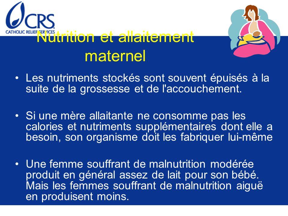 Nutrition et allaitement maternel