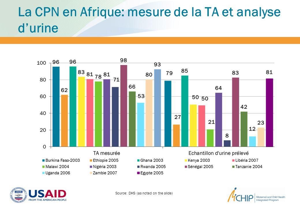 La CPN en Afrique: mesure de la TA et analyse d'urine