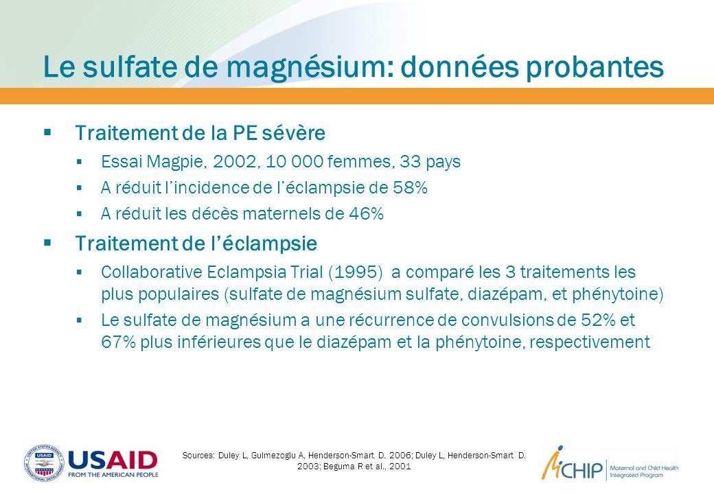 Le sulfate de magnésium: données probantes