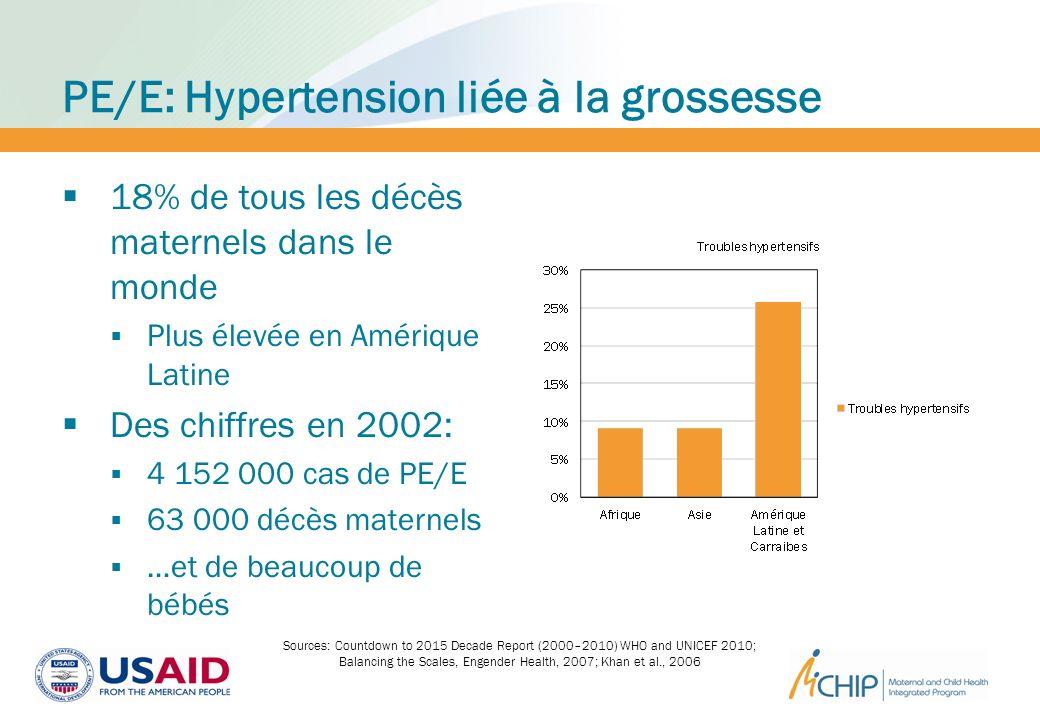 PE/E: Hypertension liée à la grossesse