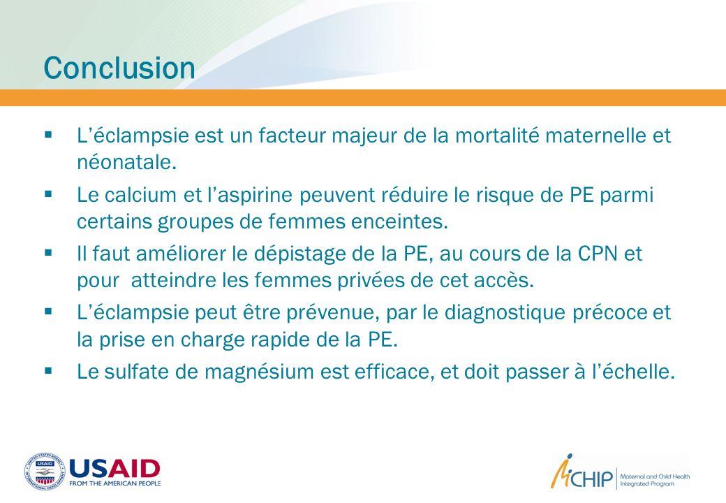 Conclusion L'éclampsie est un facteur majeur de la mortalité maternelle et néonatale.