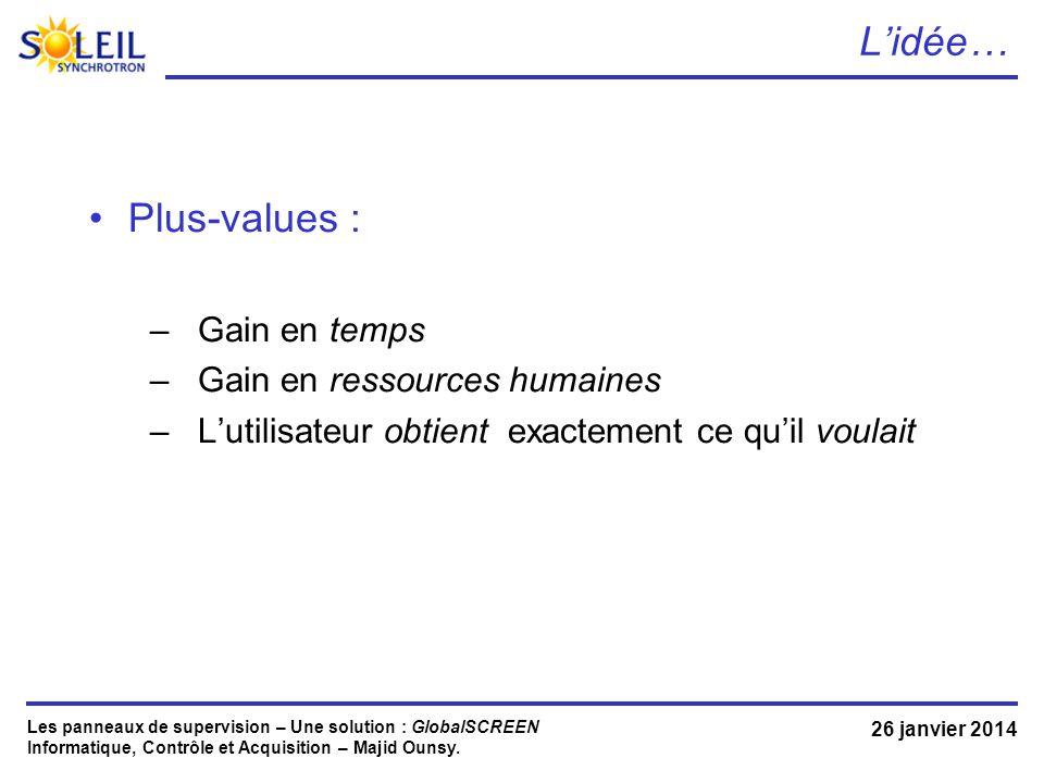 L'idée… Plus-values : Gain en temps Gain en ressources humaines
