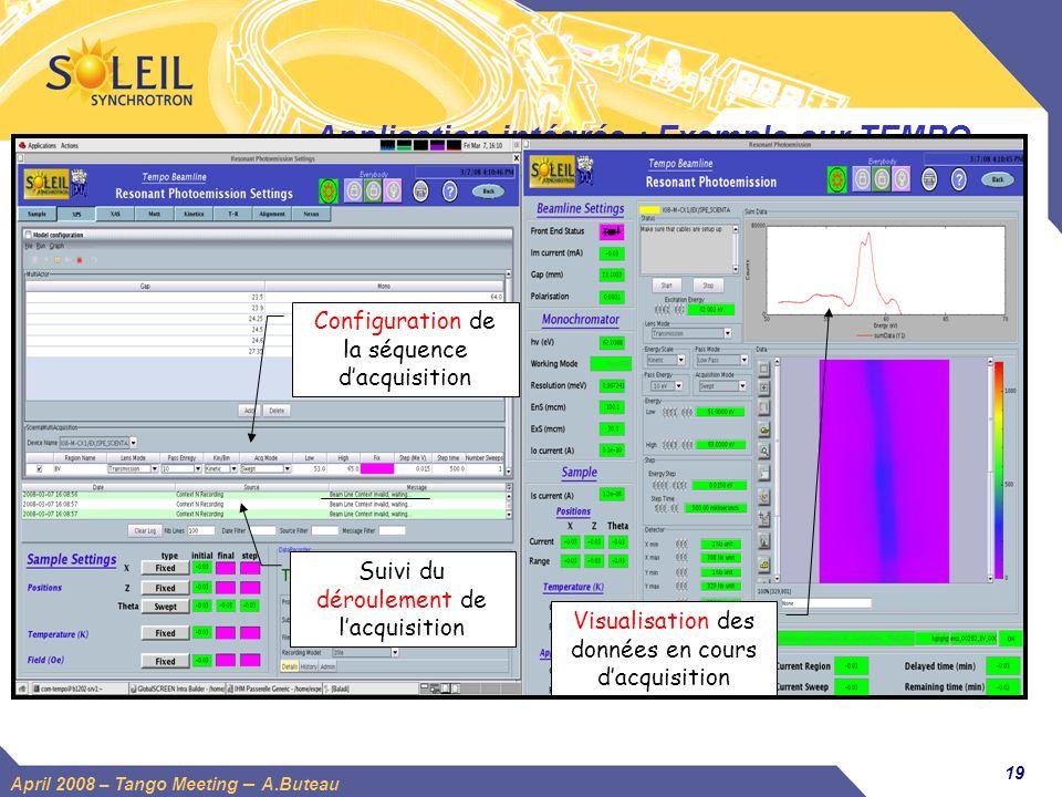 Application intégrée : Exemple sur TEMPO