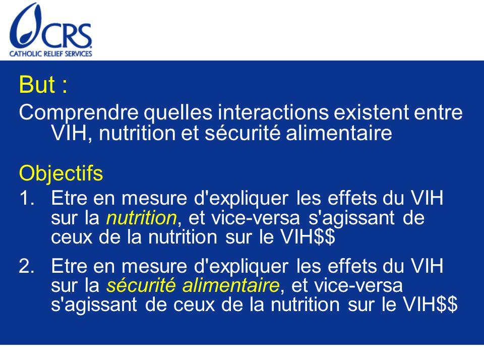 But : Comprendre quelles interactions existent entre VIH, nutrition et sécurité alimentaire. Objectifs.