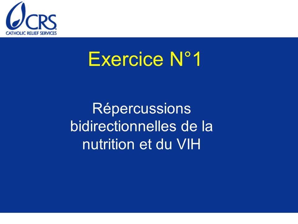 Répercussions bidirectionnelles de la nutrition et du VIH