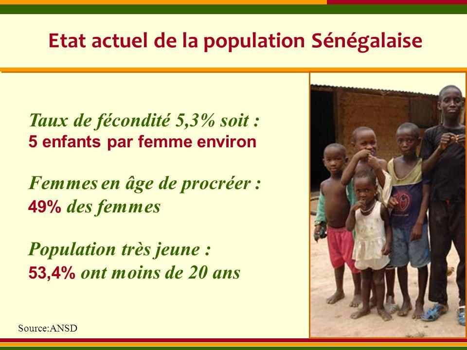 Etat actuel de la population Sénégalaise