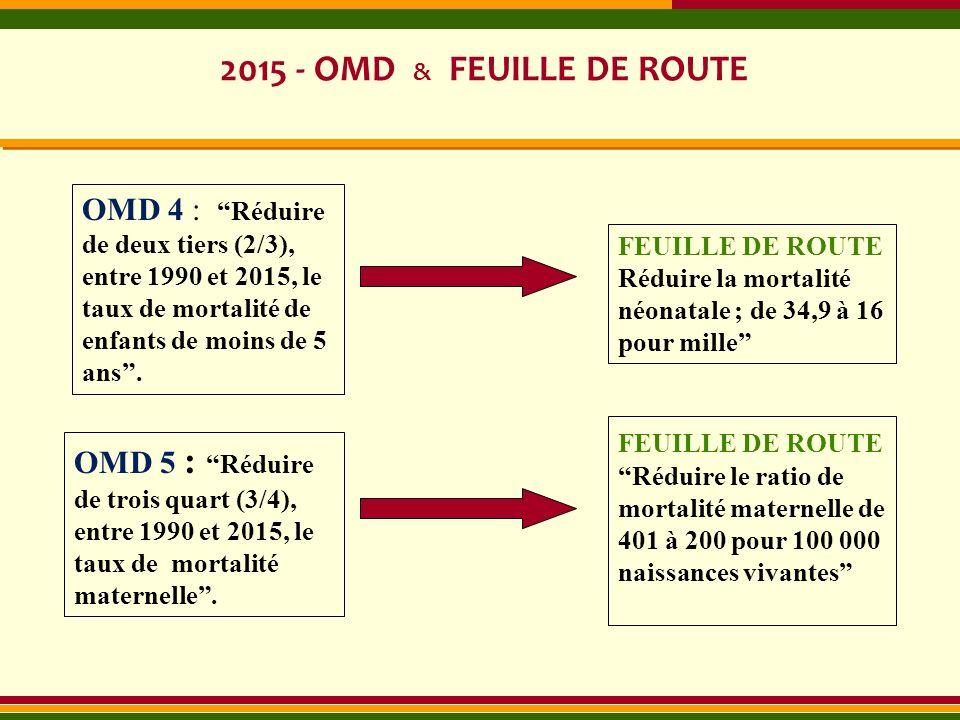 2015 - OMD & FEUILLE DE ROUTE OMD 4 : Réduire de deux tiers (2/3), entre 1990 et 2015, le taux de mortalité de enfants de moins de 5 ans .