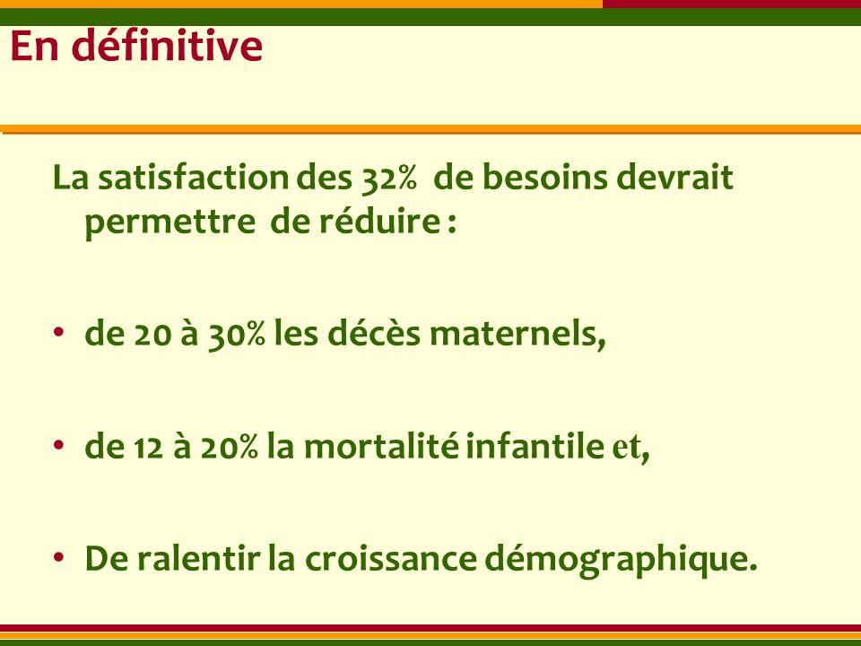 En définitive La satisfaction des 32% de besoins devrait permettre de réduire : de 20 à 30% les décès maternels,