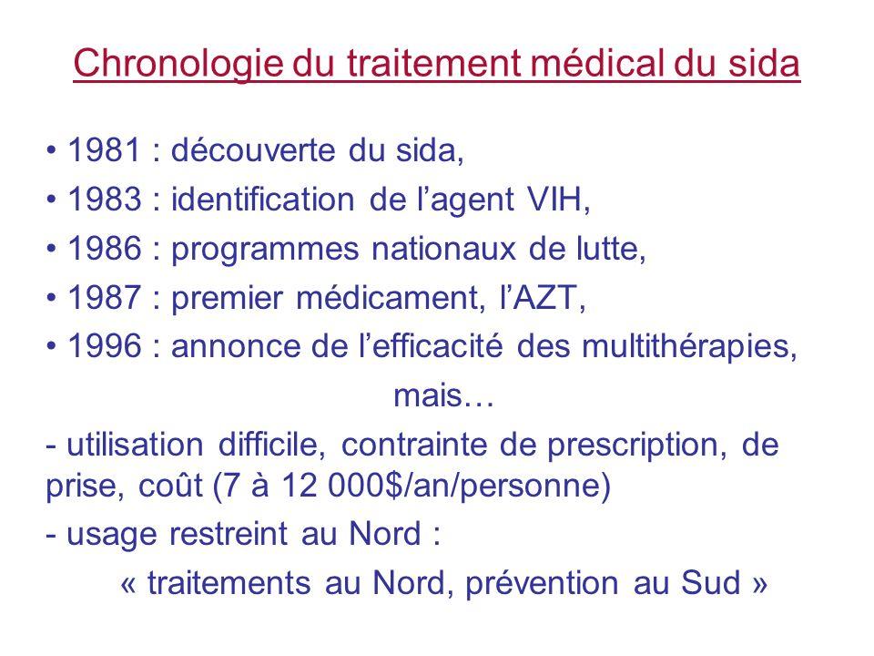Chronologie du traitement médical du sida