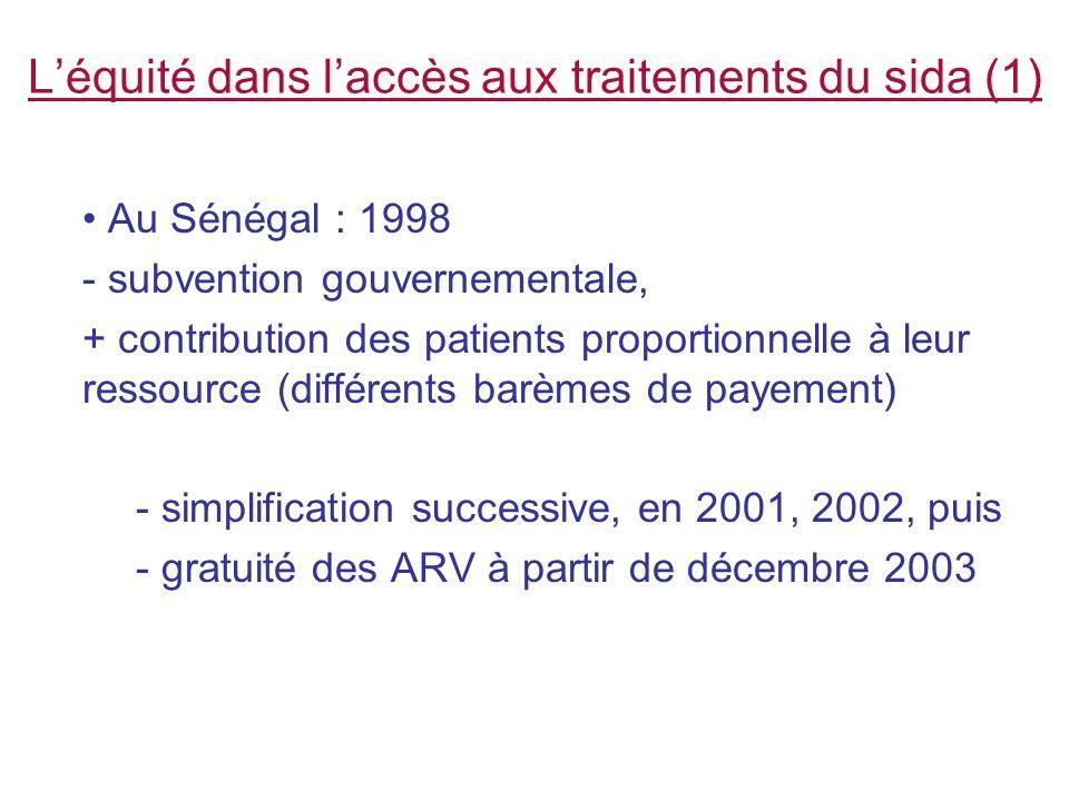 L'équité dans l'accès aux traitements du sida (1)