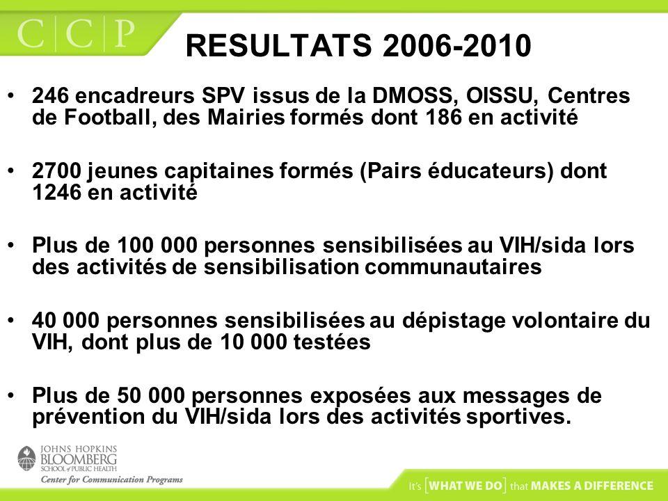 RESULTATS 2006-2010 246 encadreurs SPV issus de la DMOSS, OISSU, Centres de Football, des Mairies formés dont 186 en activité.