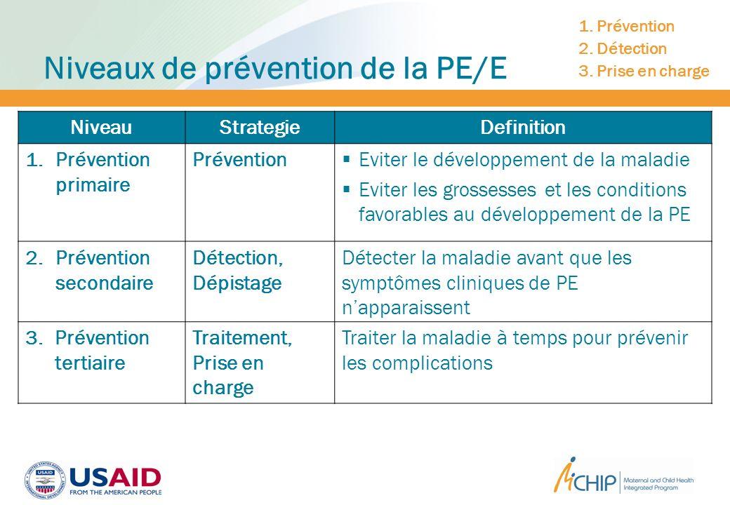 Niveaux de prévention de la PE/E