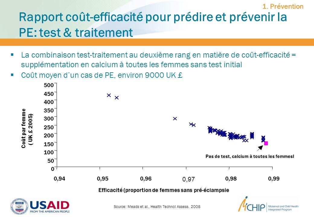 1. Prévention Rapport coût-efficacité pour prédire et prévenir la PE: test & traitement.