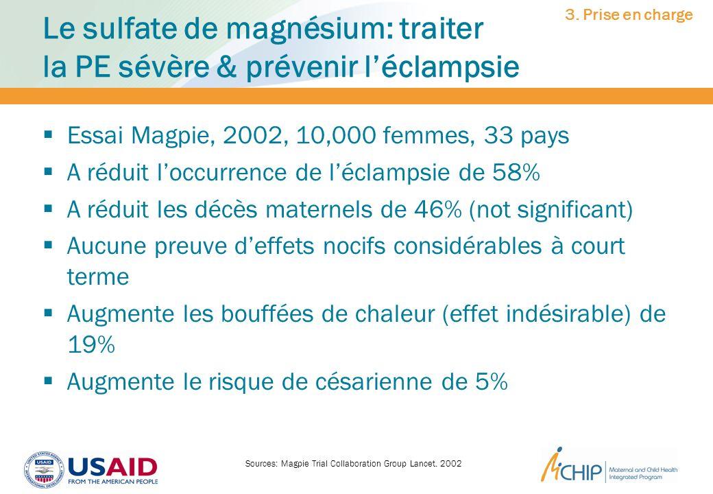 Le sulfate de magnésium: traiter la PE sévère & prévenir l'éclampsie