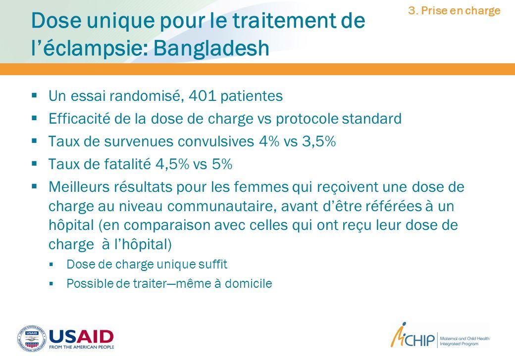 Dose unique pour le traitement de l'éclampsie: Bangladesh
